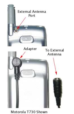antennas for cell phones fcc antennas for cell antenna adapters for wireless cell phones allows 938